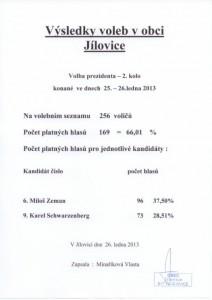 Výsledky 2. kola voleb v obci Jílovice
